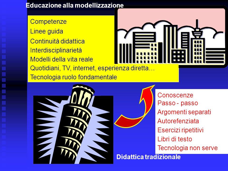 Educazione alla modellizzazione