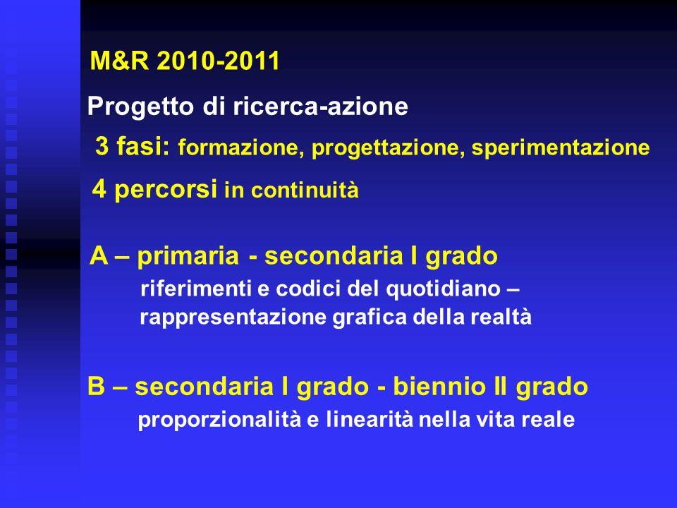 M&R 2010-2011 Progetto di ricerca-azione. 3 fasi: formazione, progettazione, sperimentazione. 4 percorsi in continuità.