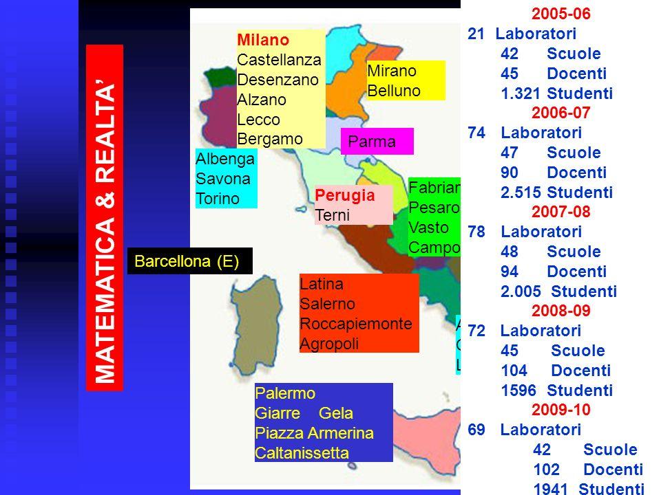 2005-06 21 Laboratori 42 Scuole 45 Docenti 1.321 Studenti.