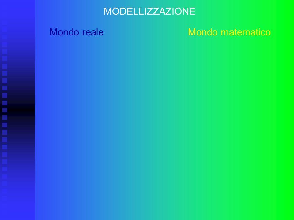 MODELLIZZAZIONE Mondo reale Mondo matematico