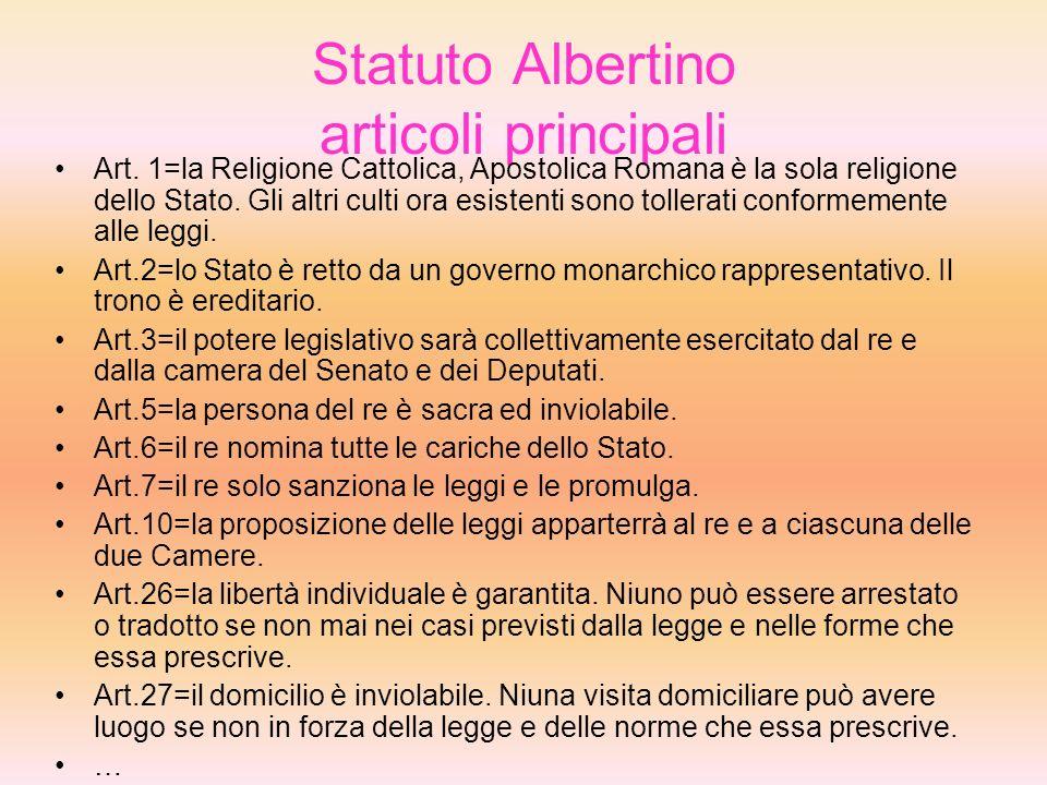 Statuto Albertino articoli principali