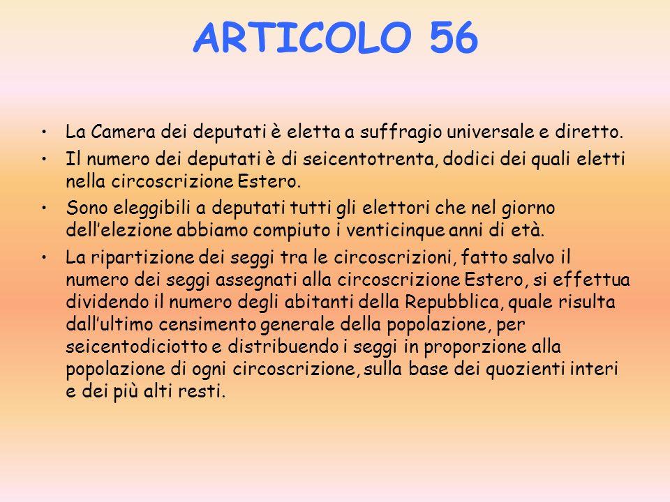 Dal regno d italia alla globalizzazione viaggiando nella for Numero senatori e deputati in italia