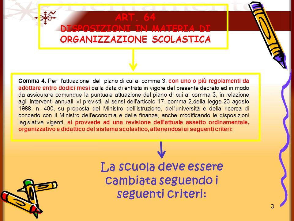 ART. 64 DISPOSIZIONI IN MATERIA DI ORGANIZZAZIONE SCOLASTICA