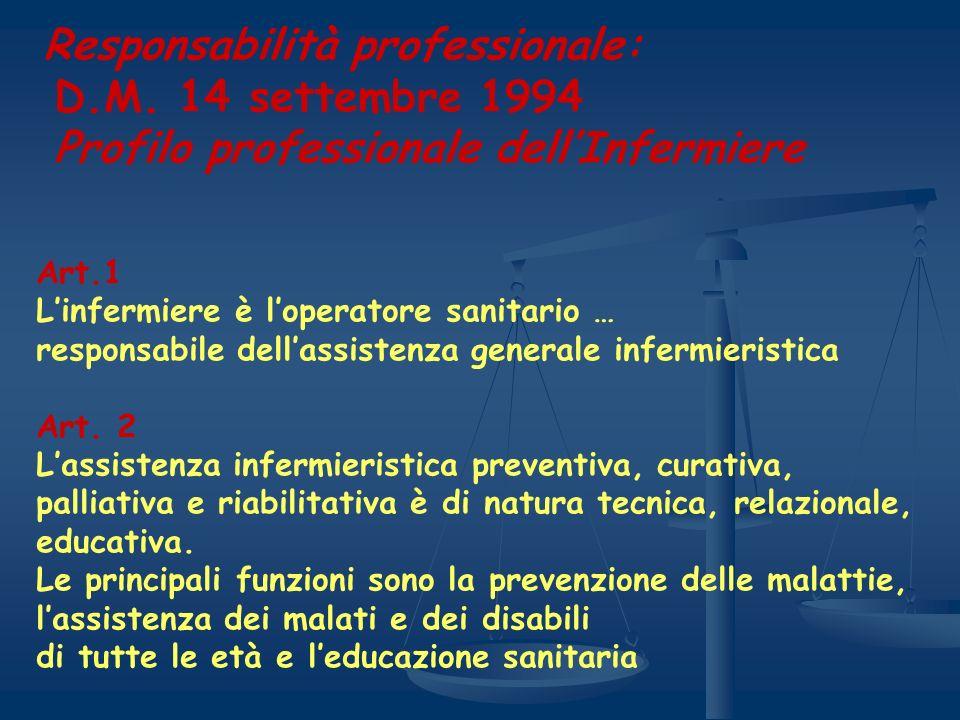 Profilo professionale dell'Infermiere