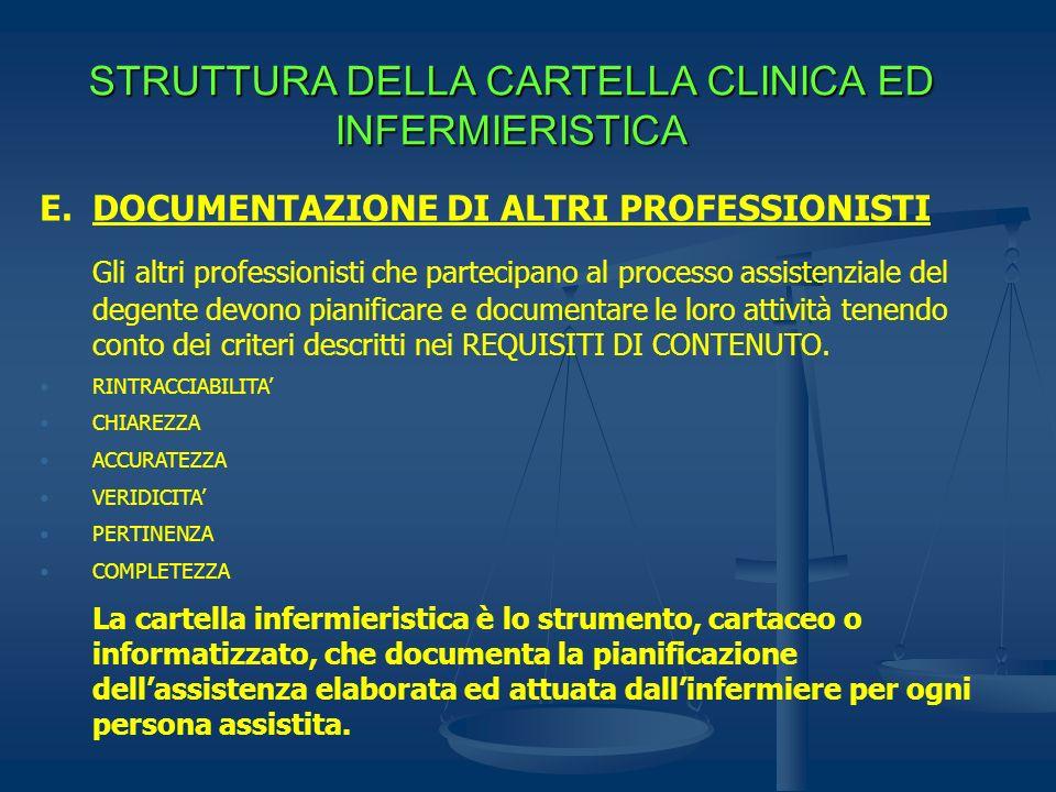 STRUTTURA DELLA CARTELLA CLINICA ED INFERMIERISTICA