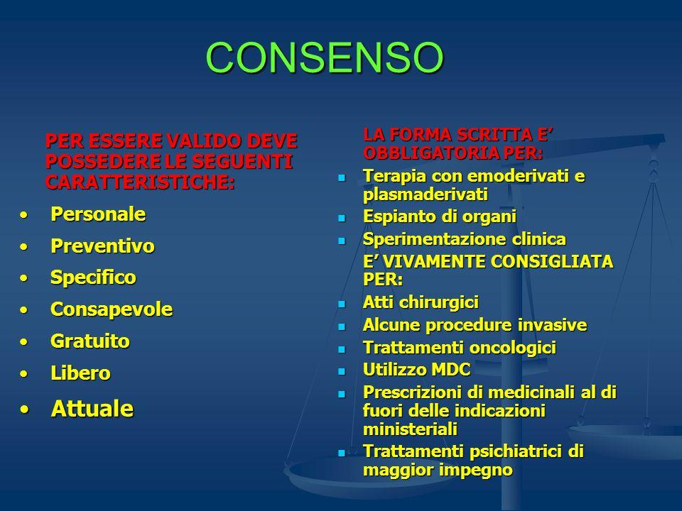 CONSENSO LA FORMA SCRITTA E' OBBLIGATORIA PER: Terapia con emoderivati e plasmaderivati. Espianto di organi.