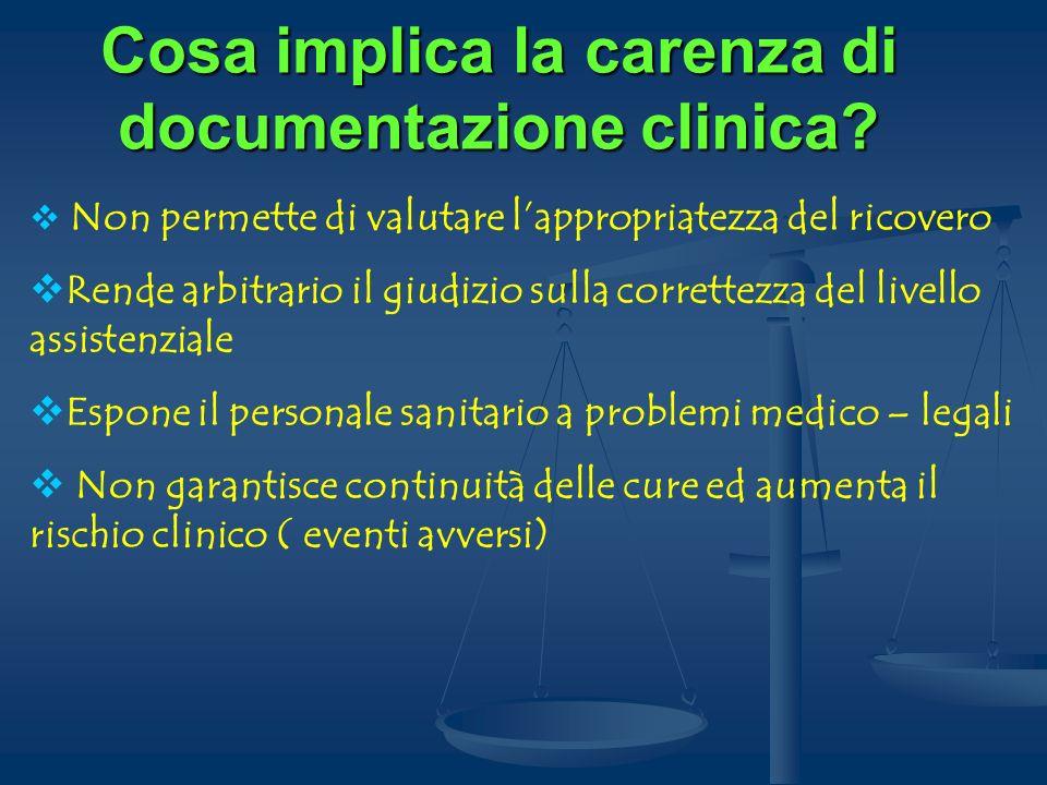 Cosa implica la carenza di documentazione clinica