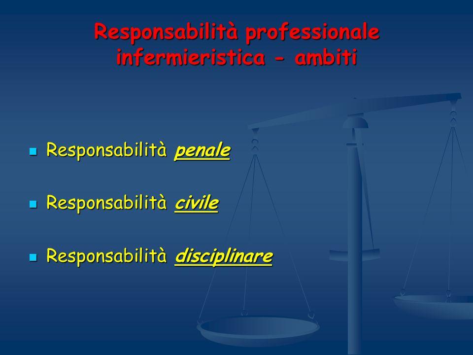 Responsabilità professionale infermieristica - ambiti