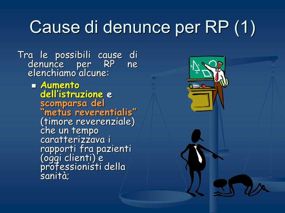 Cause di denunce per RP (1)