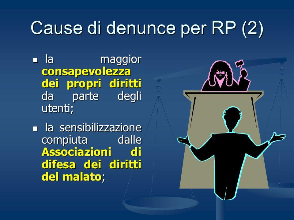 Cause di denunce per RP (2)