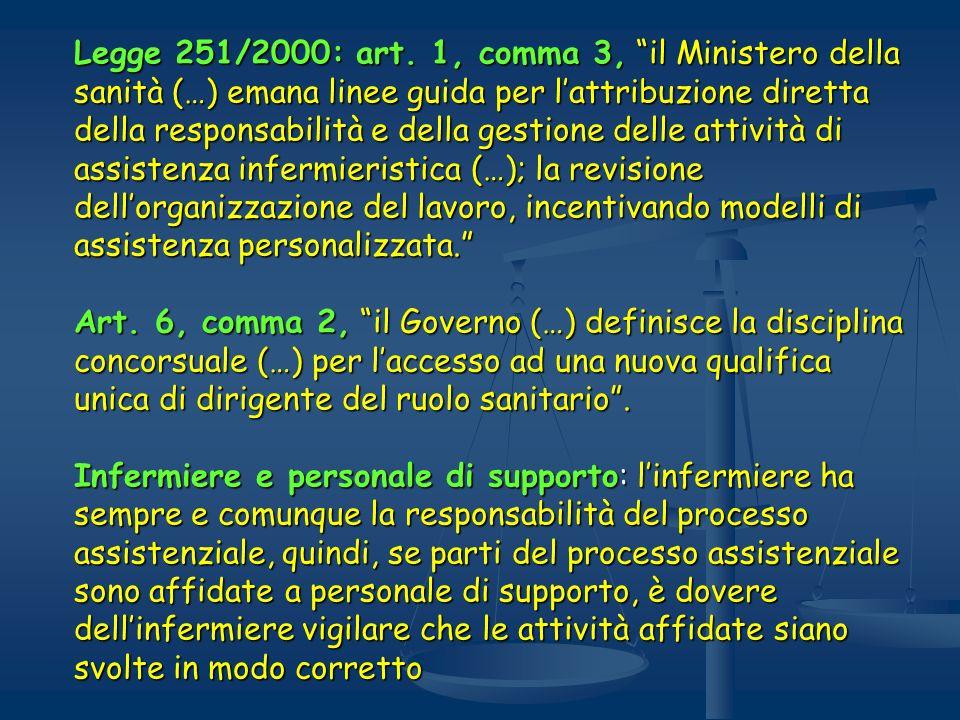 Legge 251/2000: art. 1, comma 3, il Ministero della sanità (…) emana linee guida per l'attribuzione diretta della responsabilità e della gestione delle attività di assistenza infermieristica (…); la revisione dell'organizzazione del lavoro, incentivando modelli di assistenza personalizzata.