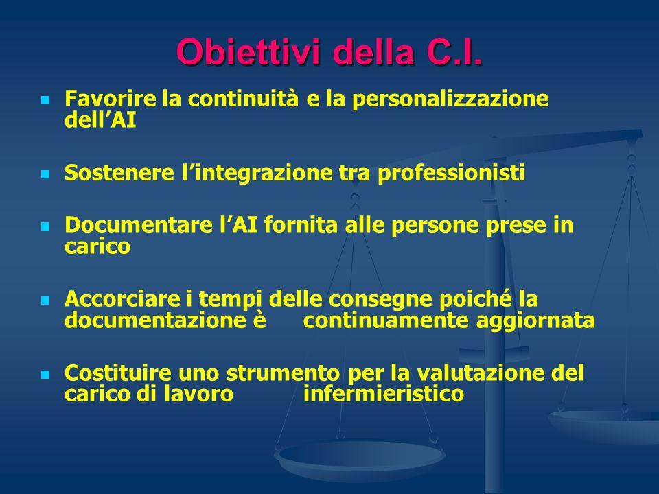 Obiettivi della C.I. Favorire la continuità e la personalizzazione dell'AI. Sostenere l'integrazione tra professionisti.