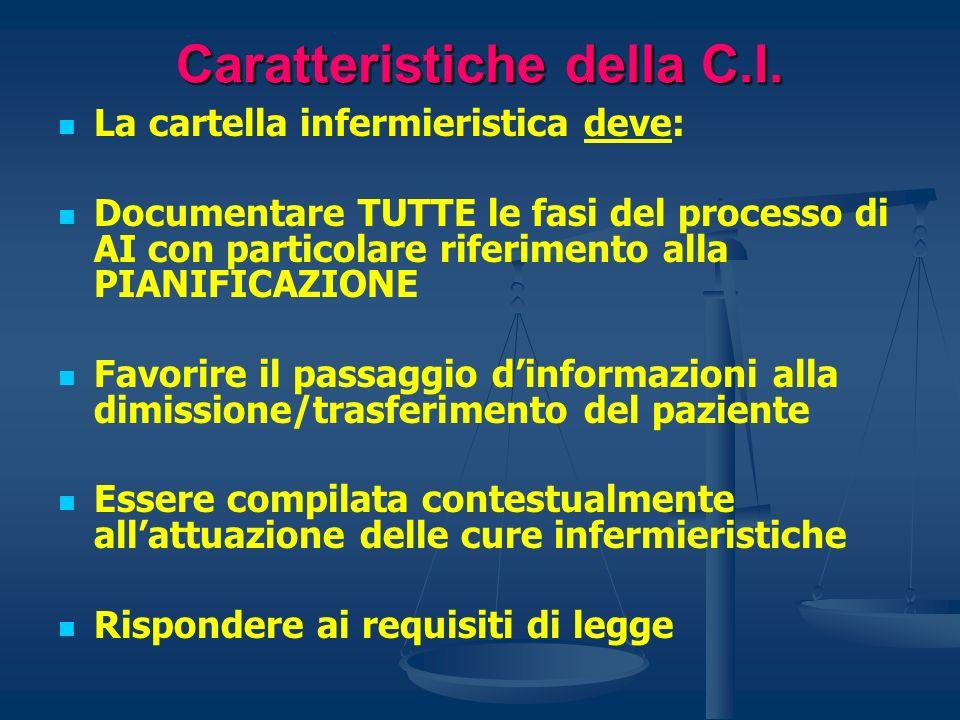 Caratteristiche della C.I.