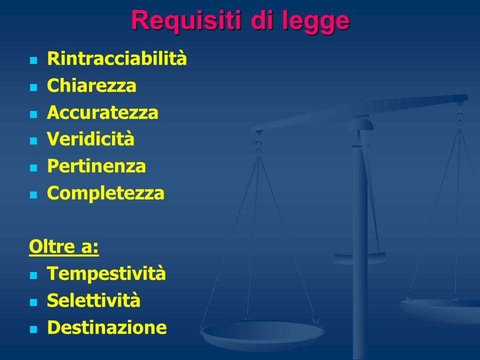 Requisiti di legge Rintracciabilità Chiarezza Accuratezza Veridicità
