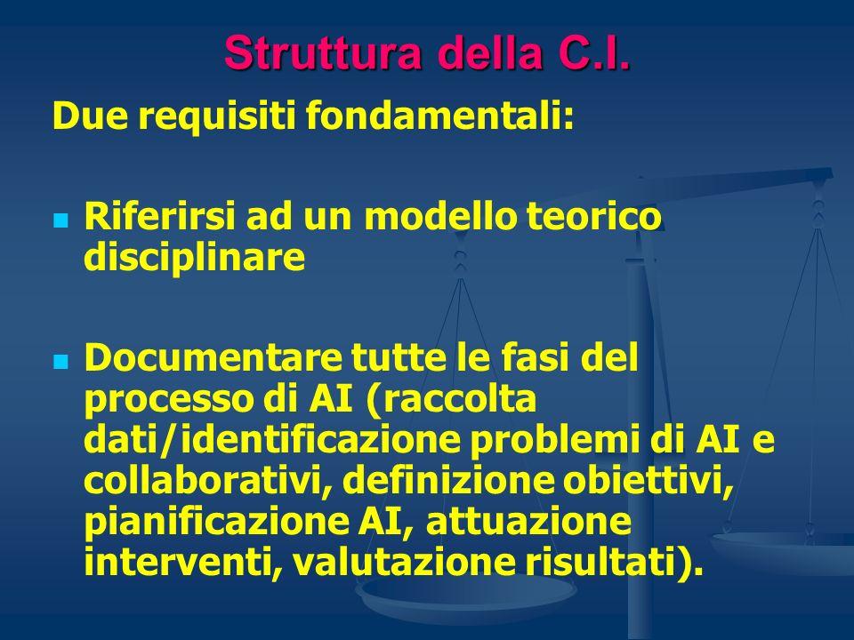 Struttura della C.I. Due requisiti fondamentali: