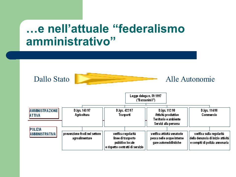 …e nell'attuale federalismo amministrativo