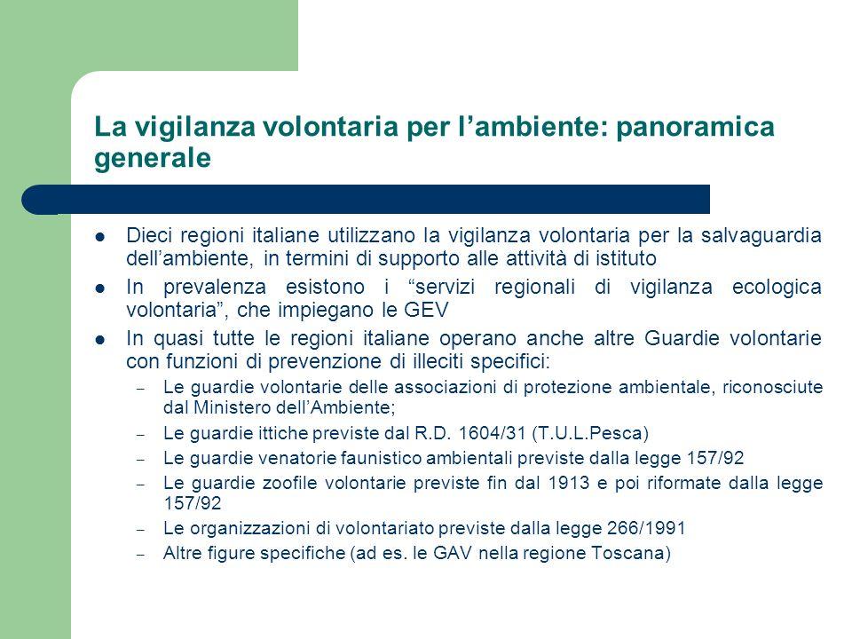 La vigilanza volontaria per l'ambiente: panoramica generale