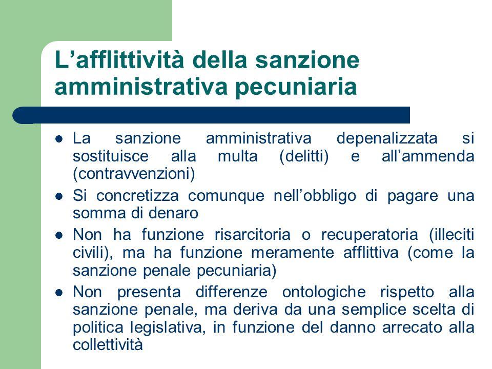 L'afflittività della sanzione amministrativa pecuniaria