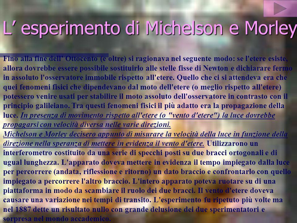 L' esperimento di Michelson e Morley