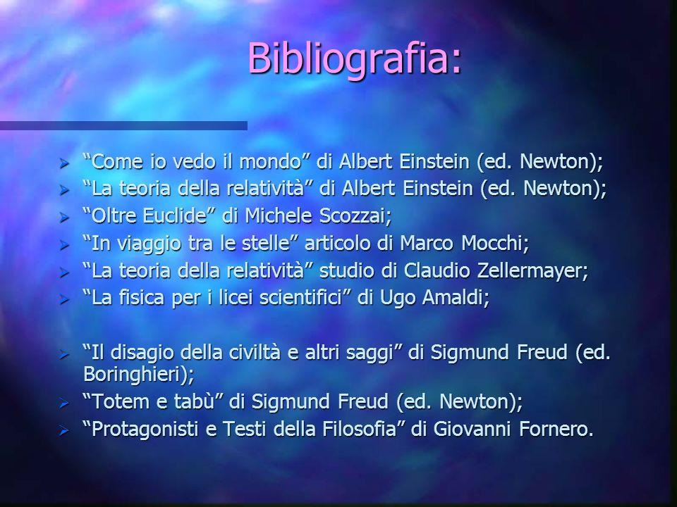 Bibliografia: Come io vedo il mondo di Albert Einstein (ed. Newton);