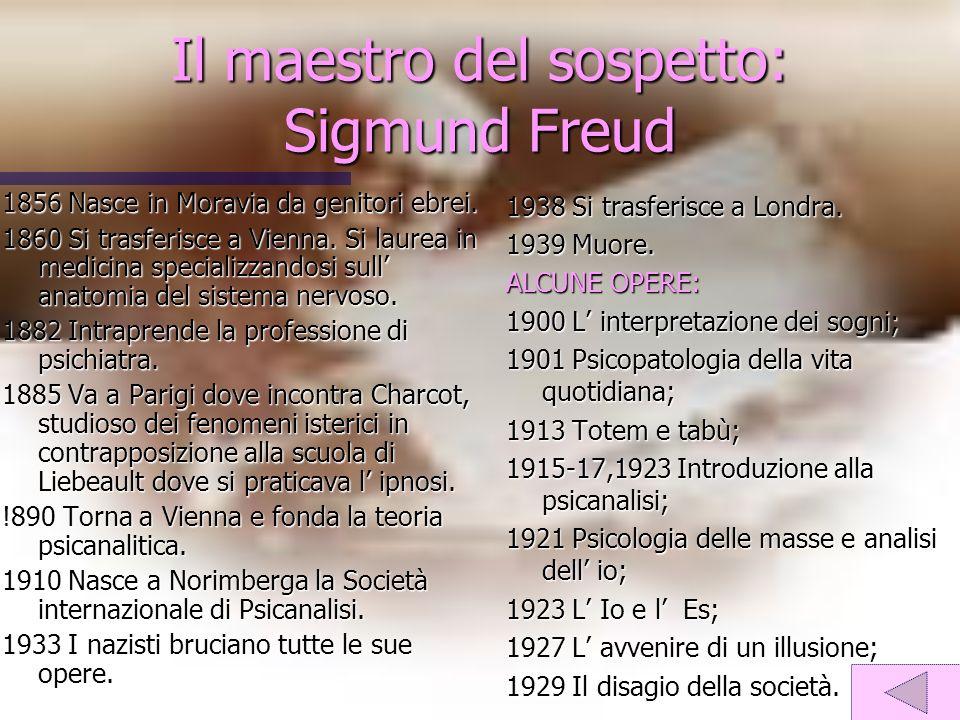 Il maestro del sospetto: Sigmund Freud