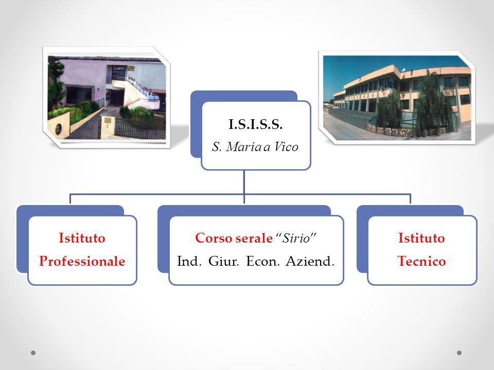 I.S.I.S.S. S. Maria a Vico. Istituto. Professionale. Corso serale Sirio Ind. Giur. Econ. Aziend.