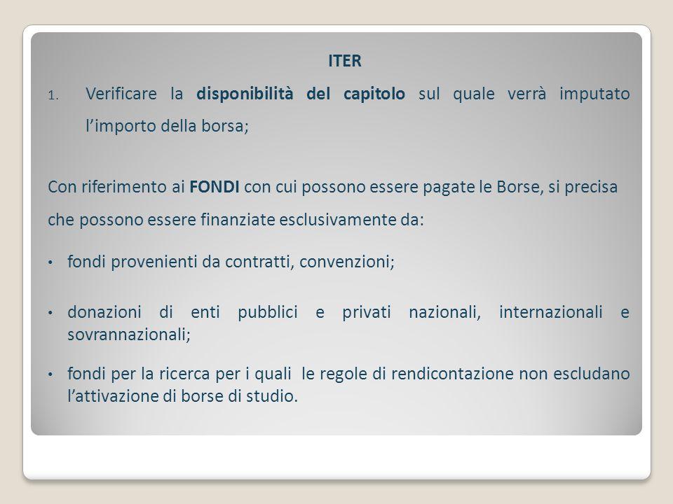 ITER Verificare la disponibilità del capitolo sul quale verrà imputato l'importo della borsa;
