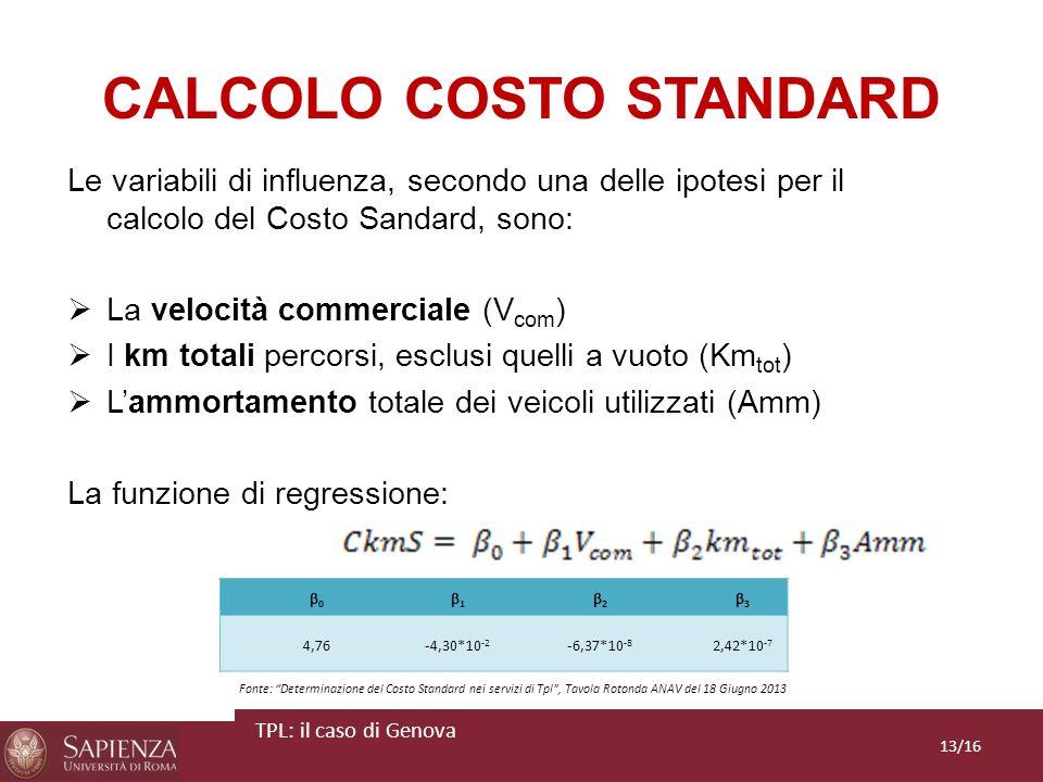 CALCOLO COSTO STANDARD
