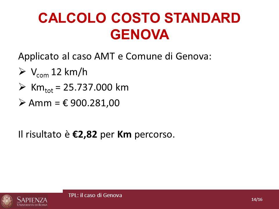 CALCOLO COSTO STANDARD GENOVA