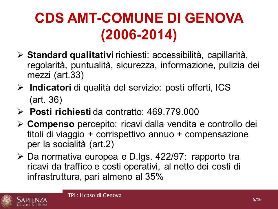 CDS AMT-COMUNE DI GENOVA (2006-2014)