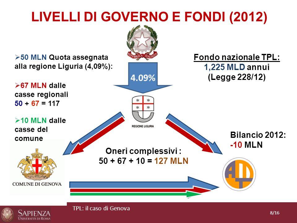 LIVELLI DI GOVERNO E FONDI (2012)