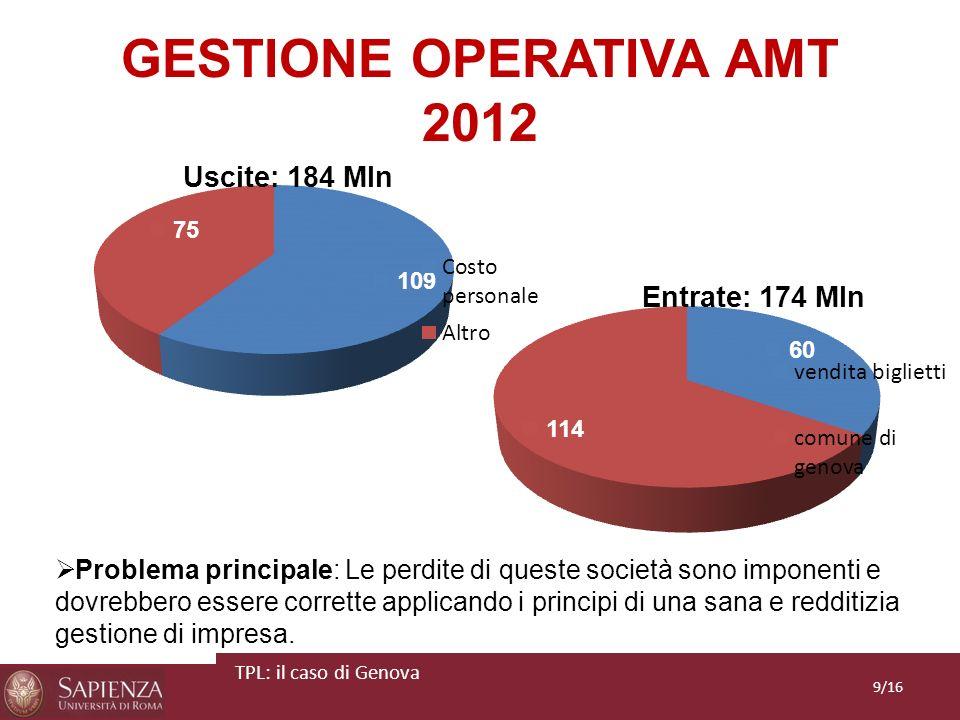 GESTIONE OPERATIVA AMT 2012