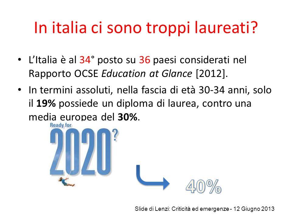 In italia ci sono troppi laureati