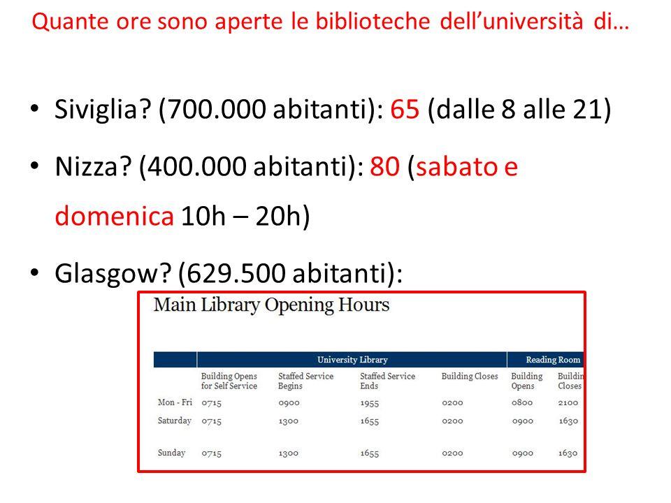 Quante ore sono aperte le biblioteche dell'università di…