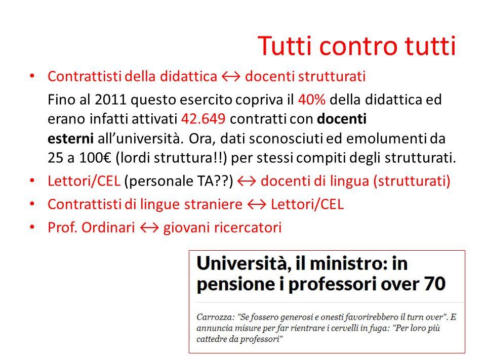 Tutti contro tutti Contrattisti della didattica ↔ docenti strutturati