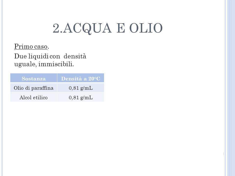 2.ACQUA E OLIO Primo caso. Due liquidi con densità uguale, immiscibili. Sostanza. Densità a 20°C.