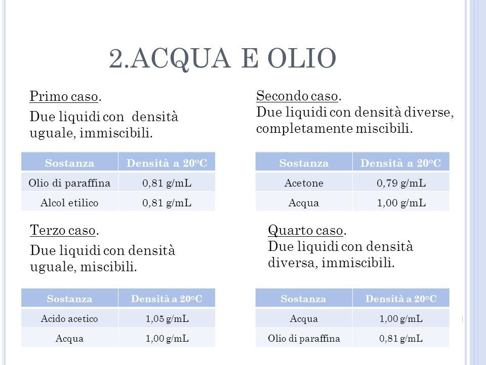 2.ACQUA E OLIO Primo caso. Due liquidi con densità uguale, immiscibili. Secondo caso. Due liquidi con densità diverse, completamente miscibili.
