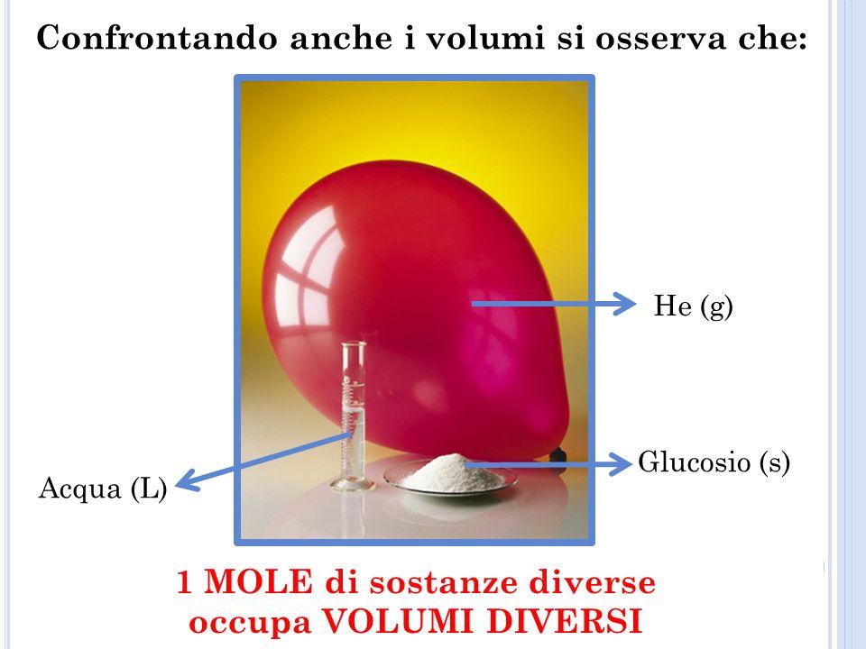 Confrontando anche i volumi si osserva che: 1 MOLE di sostanze diverse