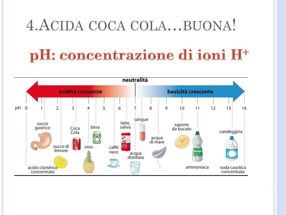 pH: concentrazione di ioni H+