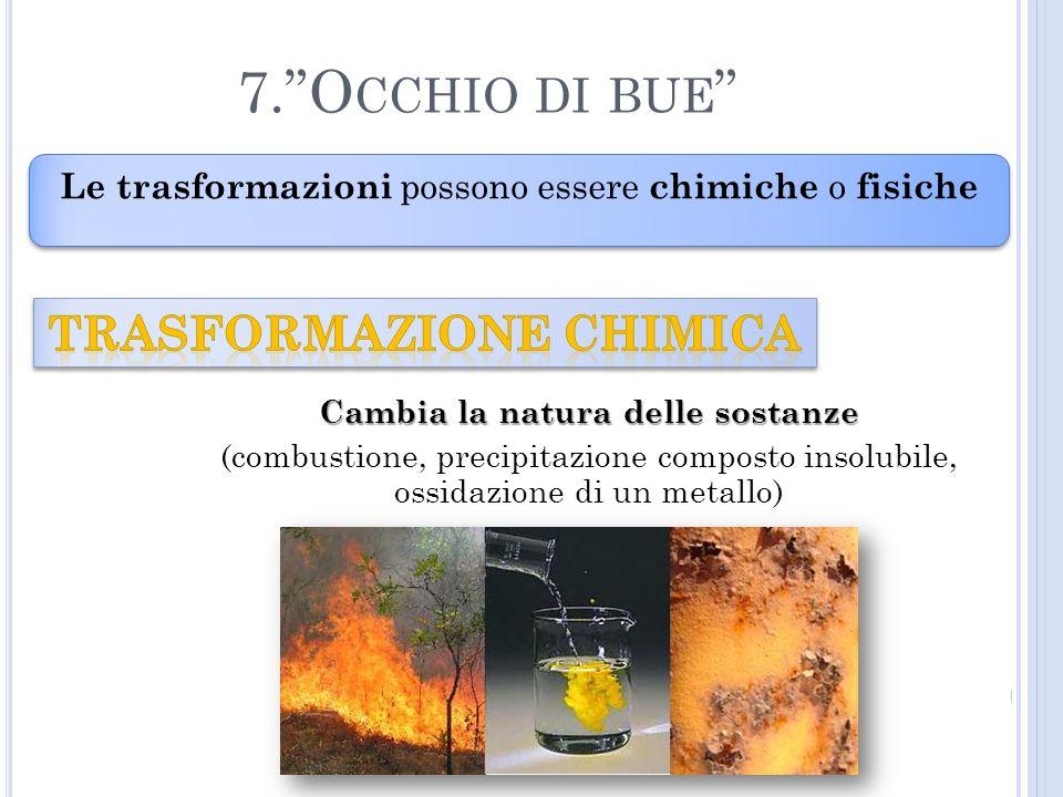 Trasformazione chimica Cambia la natura delle sostanze