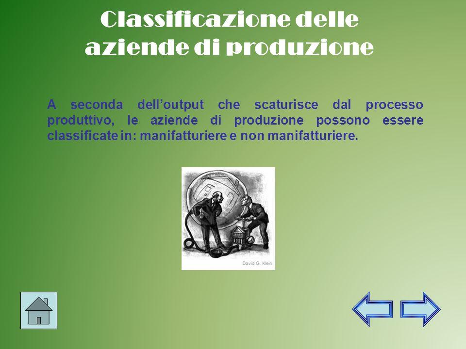 Classificazione delle aziende di produzione
