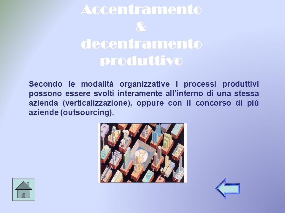 Accentramento & decentramento produttivo