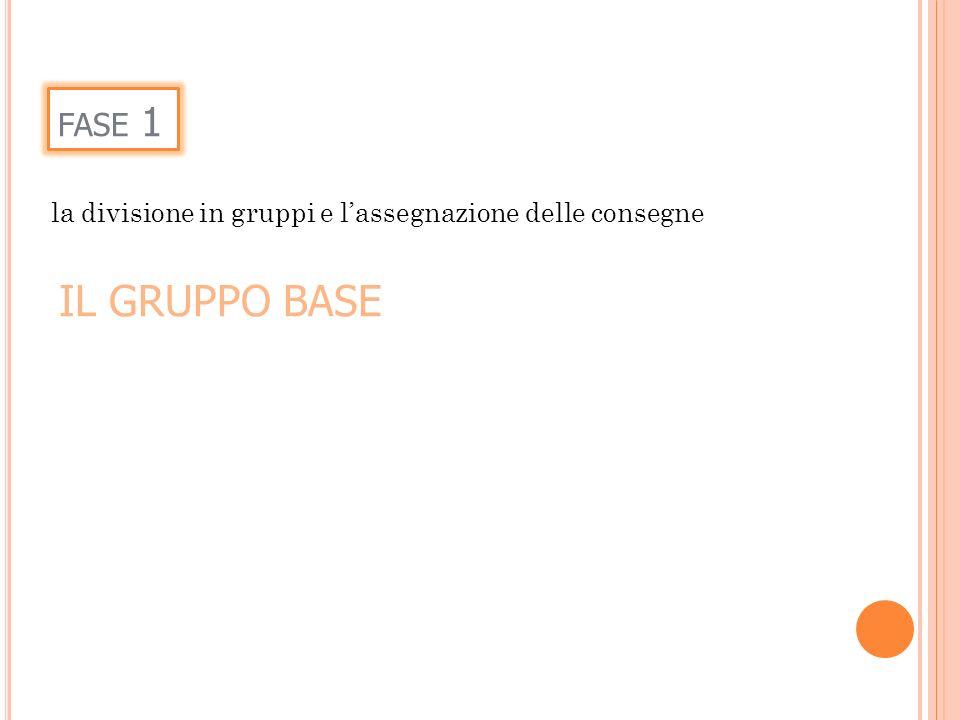 fase 1 la divisione in gruppi e l'assegnazione delle consegne IL GRUPPO BASE