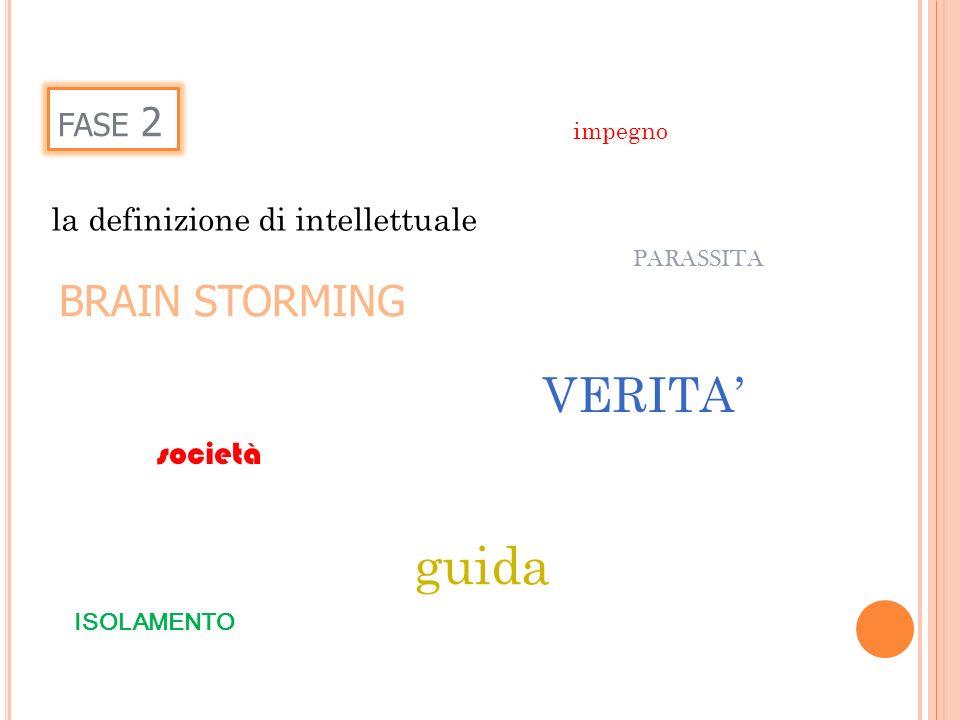 guida VERITA' BRAIN STORMING fase 2 la definizione di intellettuale