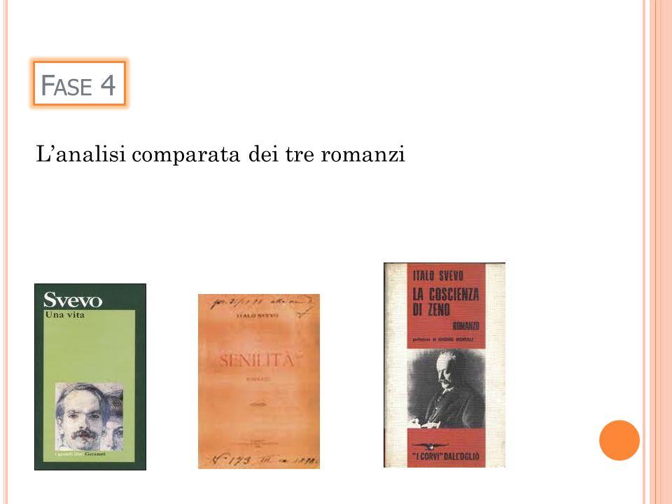 Fase 4 L'analisi comparata dei tre romanzi