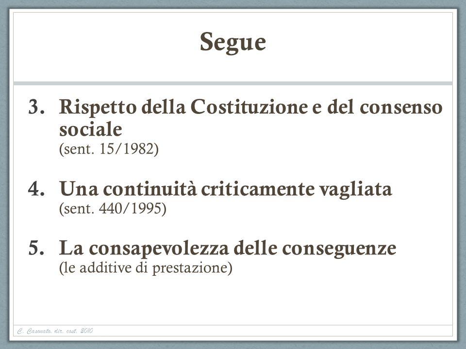 SegueRispetto della Costituzione e del consenso sociale (sent. 15/1982) Una continuità criticamente vagliata (sent. 440/1995)