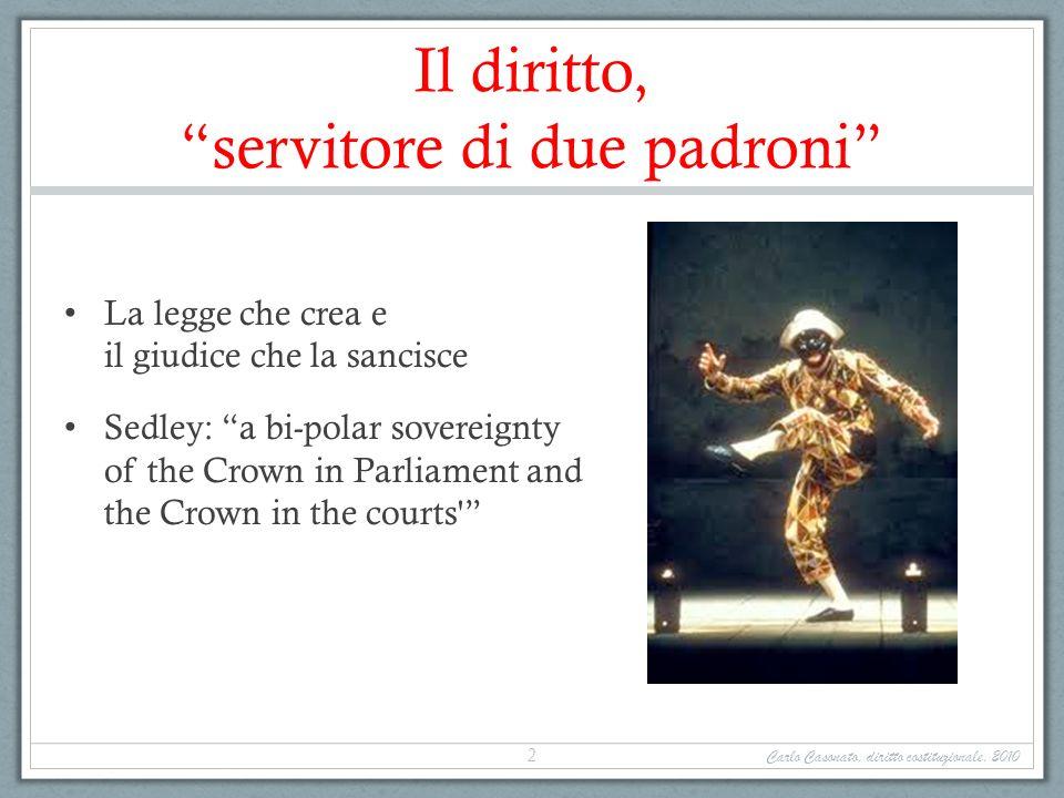 Il diritto, servitore di due padroni