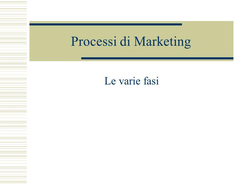 Processi di Marketing Le varie fasi