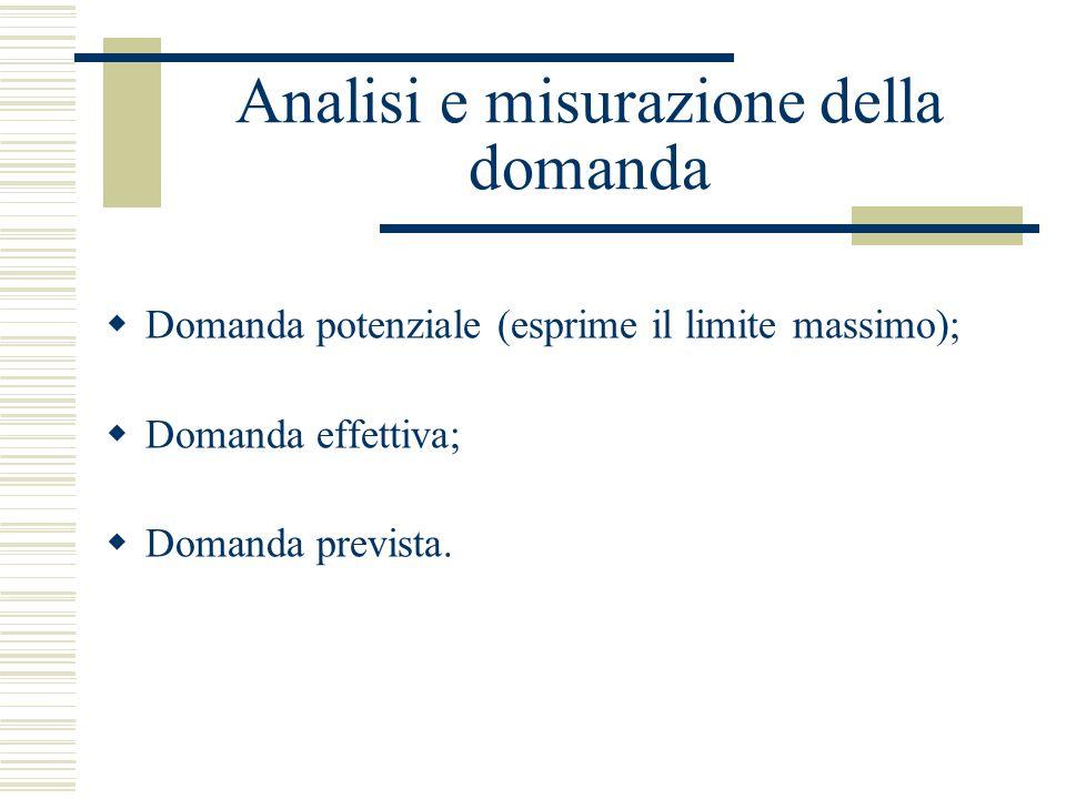 Analisi e misurazione della domanda