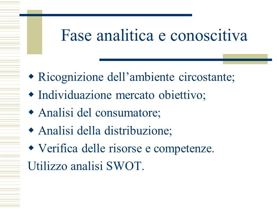 Fase analitica e conoscitiva